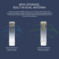 Xiaomi Mi Wifi Wireless 300M Amplifier 2 Router Expander Portable Convenient USB 2 0 USB Powered