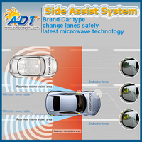 Car Alarm BSW/ BSM/ BLIS/ BSA blind spot detection assist system For BMW TOYOTA NISSAN KIA No change on vehicle appearance