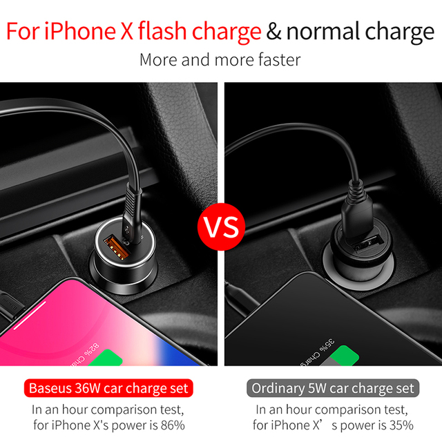 Baseus 36w USB Type C PD Car Charger Quick Charge QC 3.0