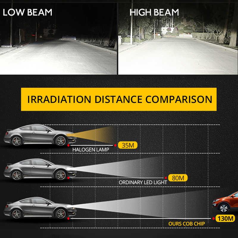 Aceersun H4 LED H7 Car Headlight H1 H8 H9 9005 9006 8000lm 4300K 6500K MINI 72W Auto Hi Lo Beam 12V And 5V USB Small stage light