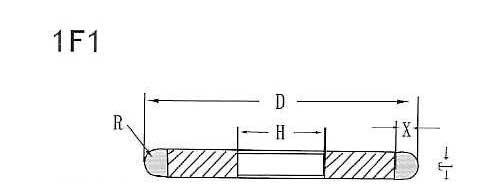 1F1砂轮形状
