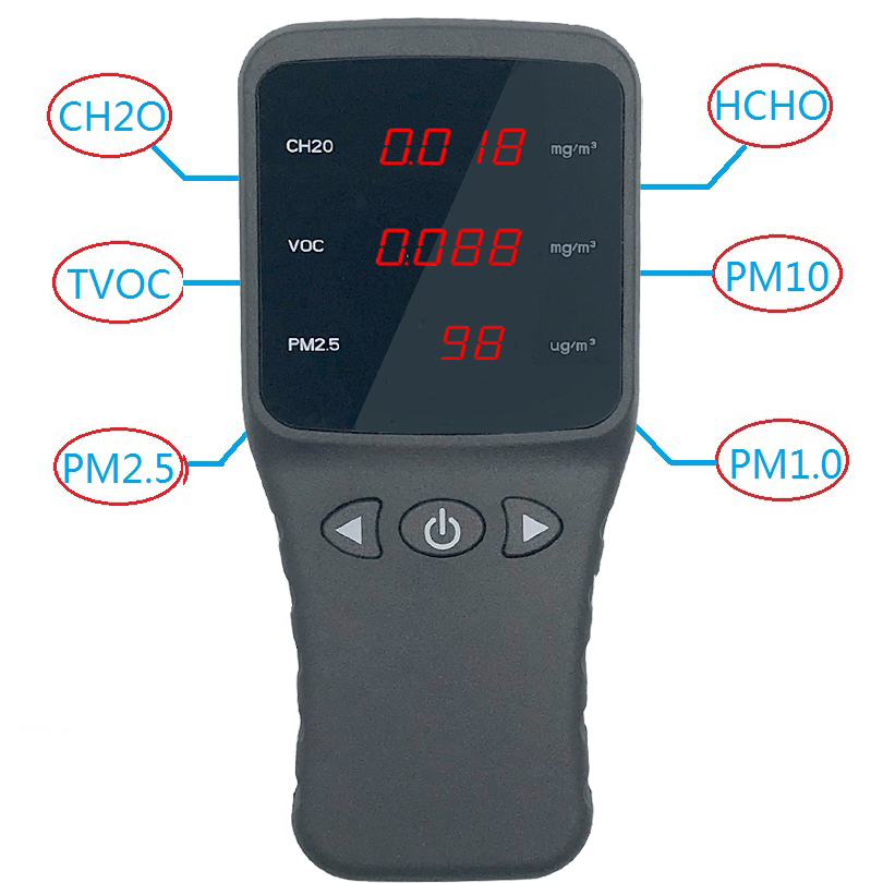 Air quality detector,formaldehyde detector TVOC CH2O PM2.5 PM10 Toluene Meter  Home protection for pregnant women children indoor air quality monitor air quality detector tvoc&fomaldehyde detector