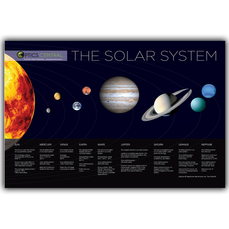 Solar System, Planets, Earth Science Satellite Cosmos Silk ...