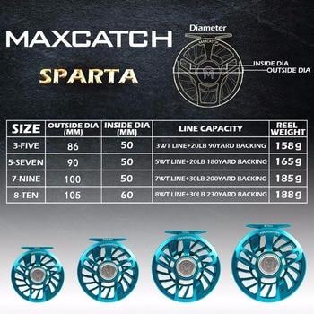Maximumcatch SPARTA – perhokela