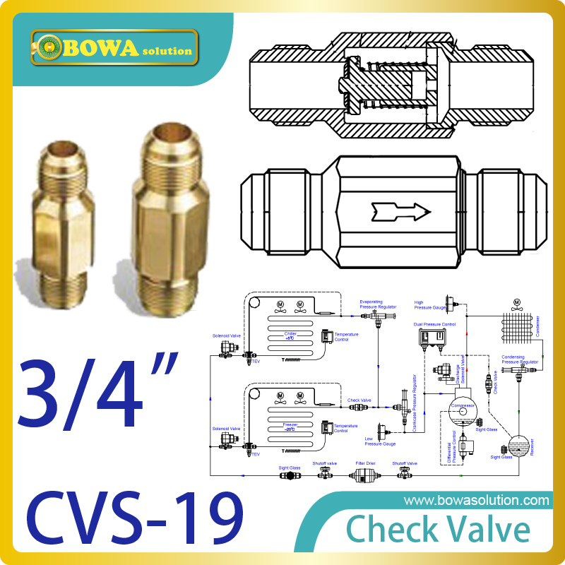 3/4 check valve with SAE flare  installed in discharge line to prevent refrigerant return back when compressor power off 3 8 check valve with solder connection for bus air conditioner and refrigeration truck replace sporlan check valve