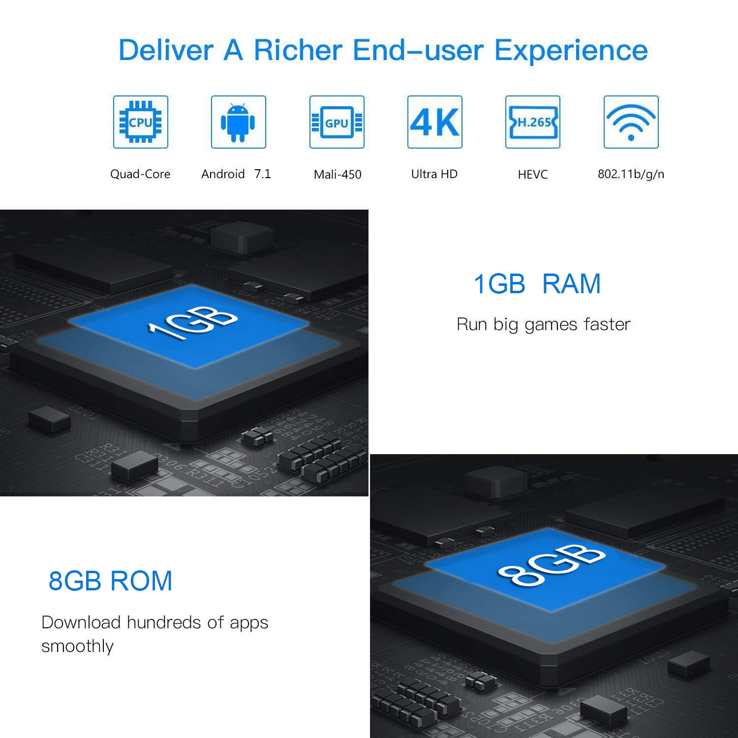 Image 3 - Vmade Original Smart Mini Media Player V96S Android 7.0 Allwinner H3 H.265 Support Netflix Flixster YouTube 1GB+8GB Mini TV Box-in Set-top Boxes from Consumer Electronics