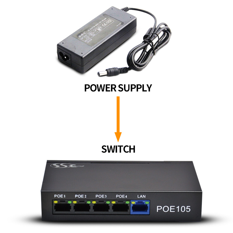 SSC 5 port Standard PoE Switch ethernet Injector Power for Cameras/AP cctv 4 port 10 100m poe net switch hub power over ethernet poe