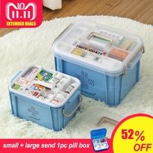 Large First Aid Kit Box Medical Boxes Plastic Container Multi-layer Storage Organizer Medicine Box Nordic Home Medicine Cabinet