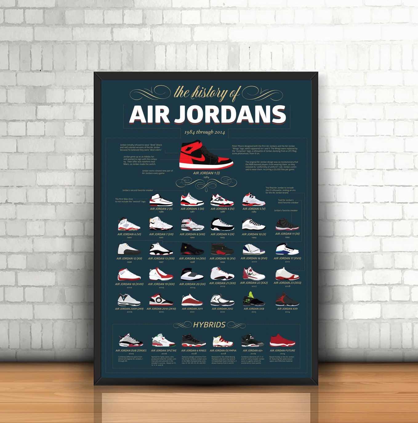 432b22b641eb Detail Feedback Questions about Michael Jordan Shoes MJ 23 History Sneaker  Shoes Nice Art Poster Silk Print Home Decor on Aliexpress.com
