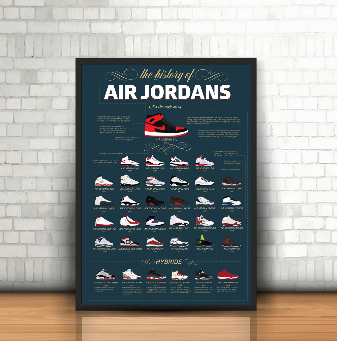 Michael Jordan Shoes MJ 23 History Sneaker Nice Art Poster Silk Print Home Decor In Painting Calligraphy From Garden On Aliexpress