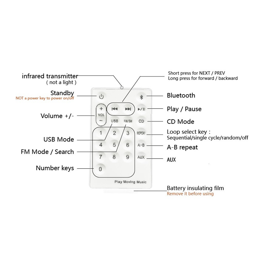 KECAG EStgoSZ CD Player Wall Mountable Bluetooth Portable Home Audio Box with Remote Control FM Radio Built-in HiFi Speakers MP3