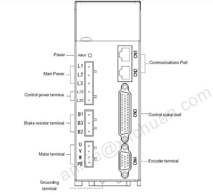 HTB1OZgtMgDqK1RjSZSyq6yxEVXaz - Lichuan 1kw servo motor 80ST-M04025 4Nm 2500rpm with servo driver kit +Gearbox PLF80 12:1 to 70:1