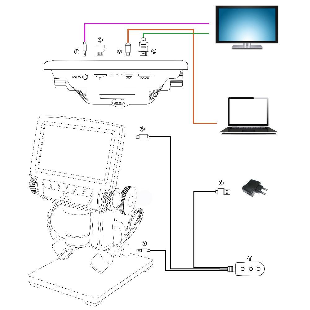 Image 3 - Andonstar デジタル USB/HDMI/AV 顕微鏡 ADSM301 5 インチ内蔵ディスプレイ高オブジェクト距離 THT SMD ツール測定ソフトウェアmicroscope microscopehdmi microscopemicroscope hdmi -