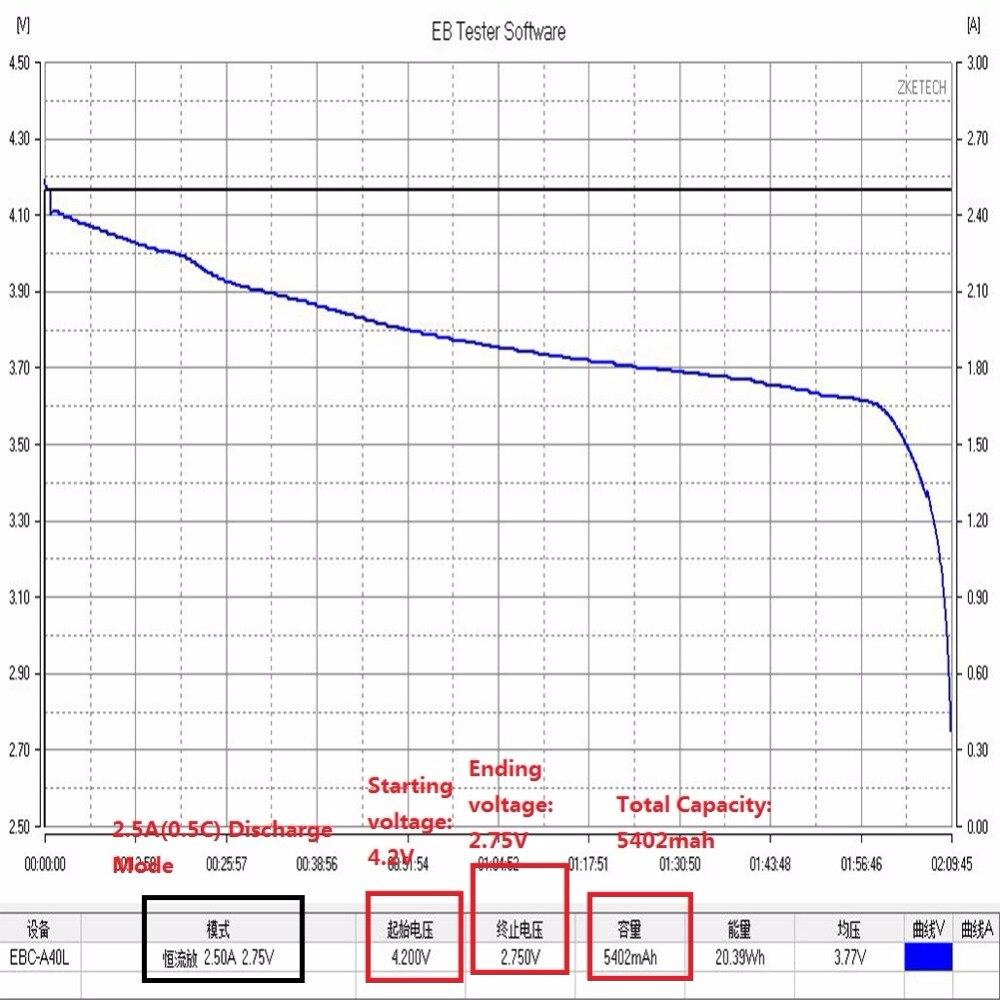 Bateria de 2 pces dxf lipo 11.1