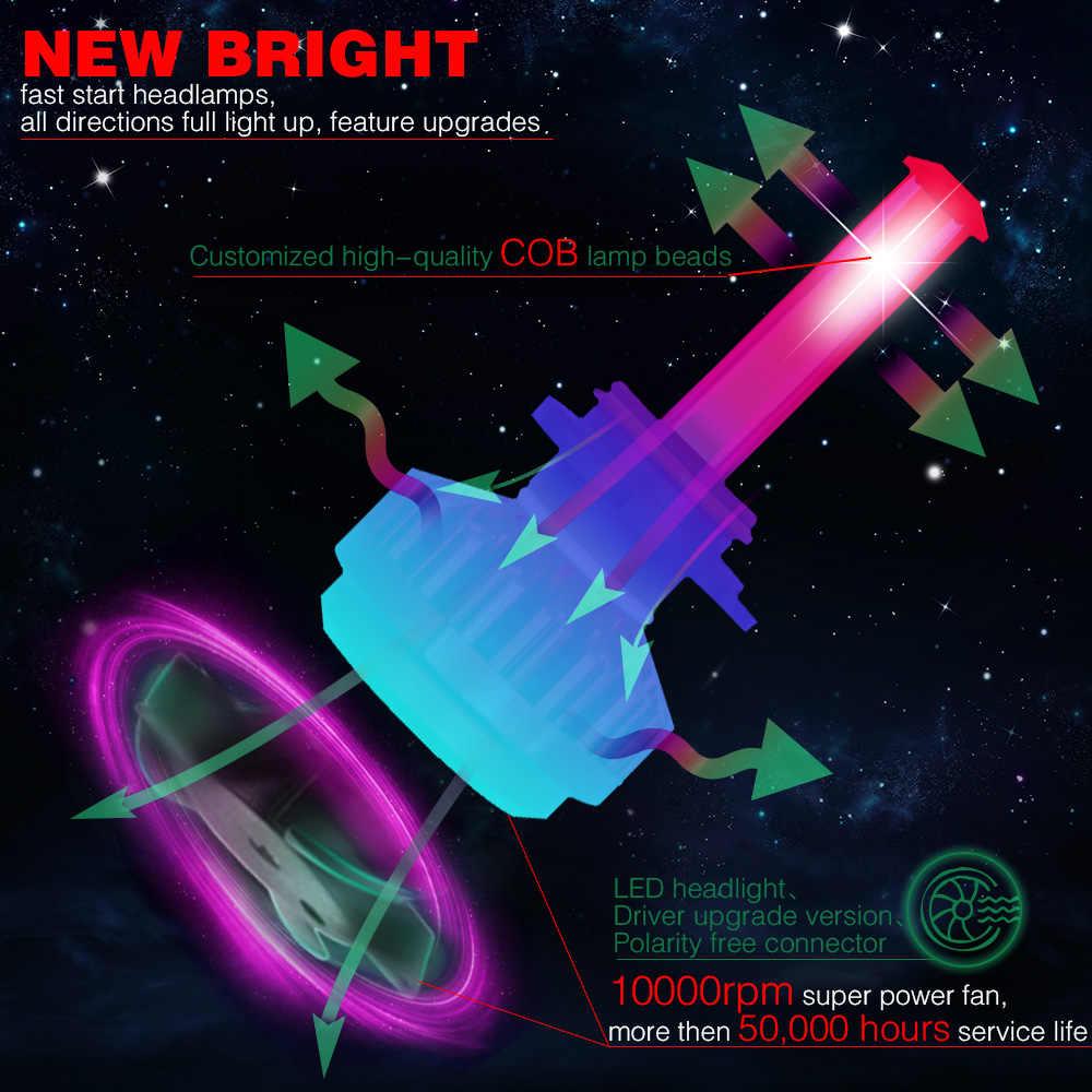 4 Side lamp Unique Chip Spotlight H7 Led Headlight auto Car Light hb4 9006 H8 H11 hb3 9005 led bulb Red 8000Lm 6000K