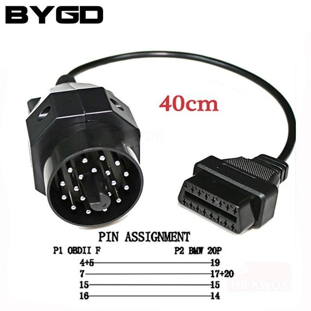 Bmw X5 E53 Bezpieczniki Rozpiska
