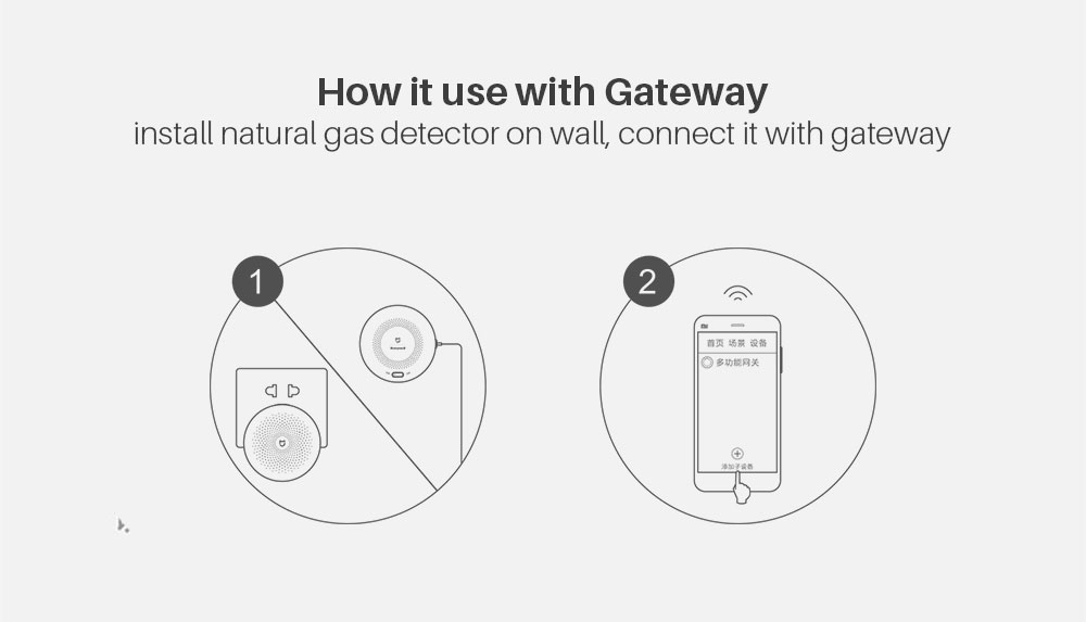 Natural gas alarm (8)