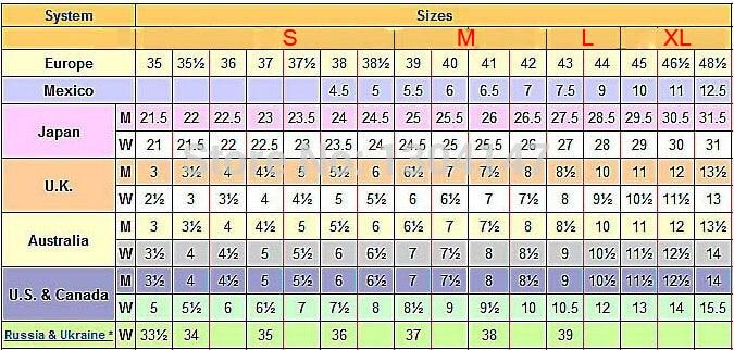 SIZES-3