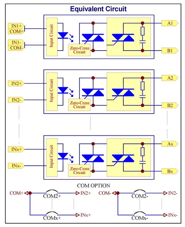 DIN Schiene Montieren 8 Kanal 6 Amp SSR Modul Bord, in 4 ~ 32VDC ...