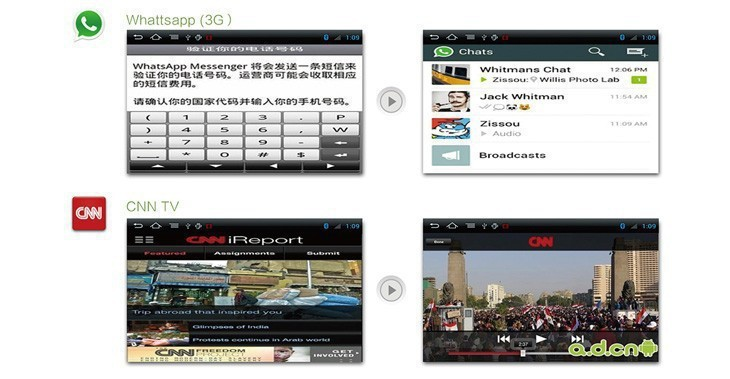 Car dvd GPS Navigation player 2