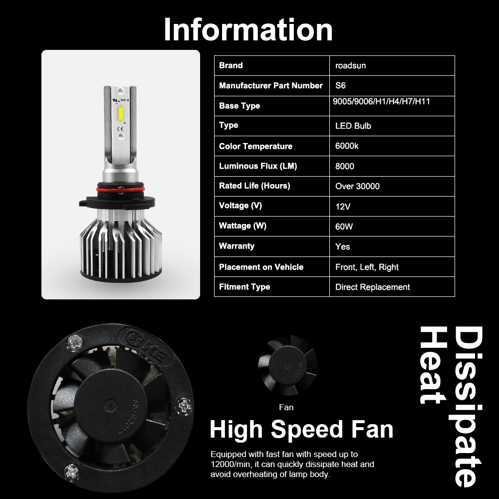 Image 3 - Roadsun Led H4 H7 Car Headlight Bulb H1 H11 HB2 H8 9005 HB3 HB4 9006 LED Light 12V 24V 8000LM 6000K Automotivo Motorcyle lamp-in Car Headlight Bulbs(LED) from Automobiles & Motorcycles