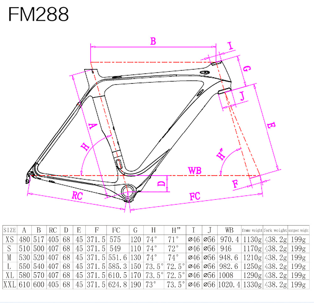 FM288()