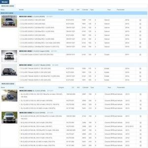 Image 5 - Cabin Filter For Mercedes benz GL Class X166 GL350 CDI GL400 GL500 GL63 AMG M Class W166 ML 300 350 400 500 ML63 Model 2011 2019