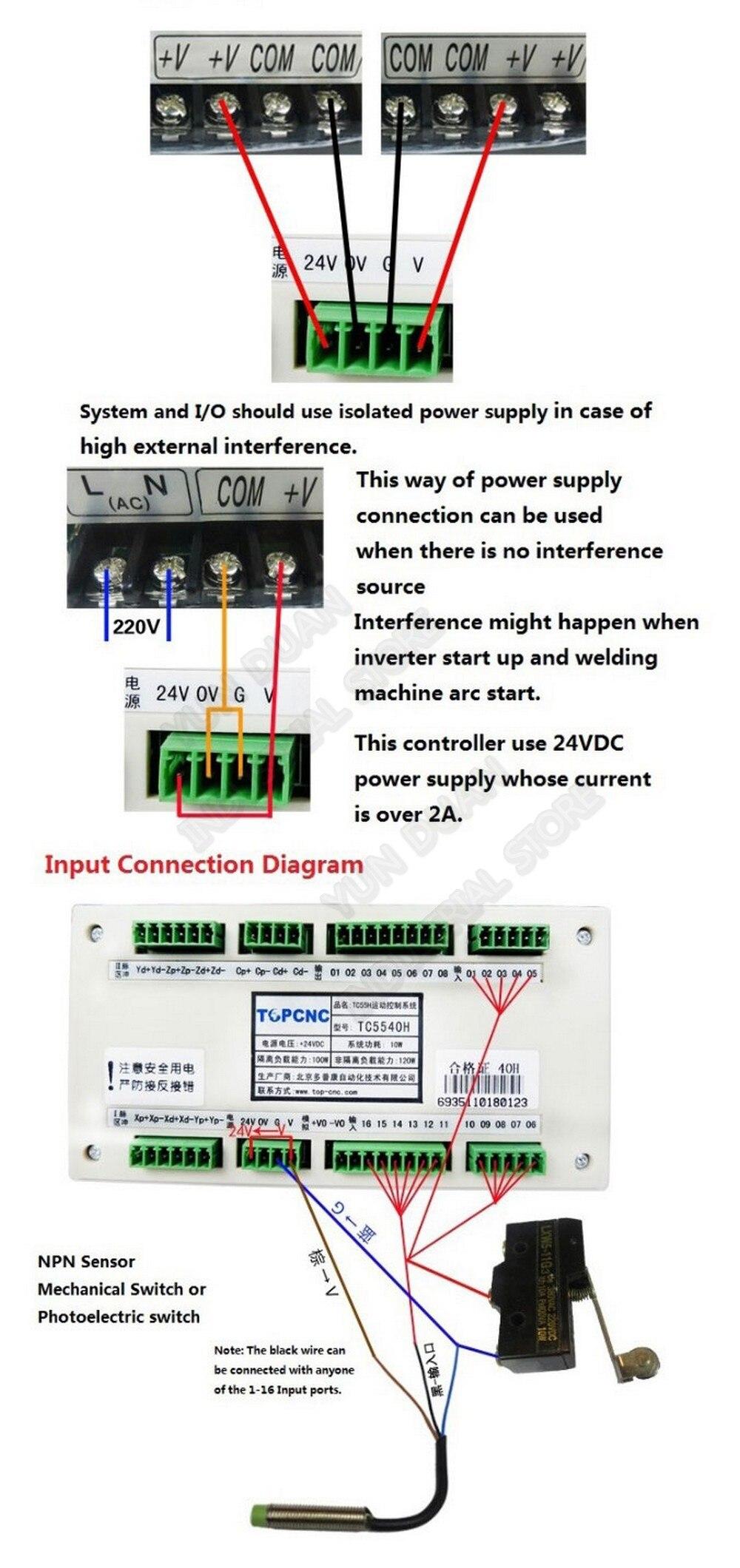 4 eixos xyzc g código cnc controlador
