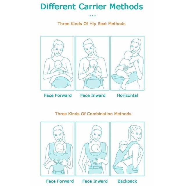 Mochila portabebés ergonómica de 0-48 meses con asiento de cadera para recién nacidos, canguro multifunción para bebés