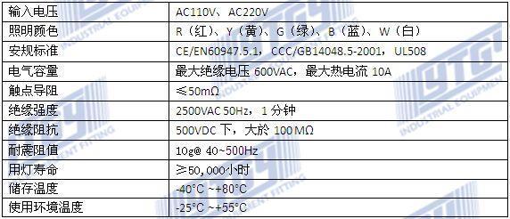 [SA] EMA 22 мм светодиодный s плоская крышка E2I1* цвет красный, желтый синий и белый светодиодный AC110/220 в-10 шт./лот