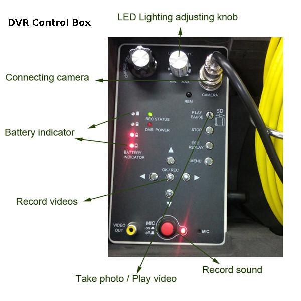 DVR control box