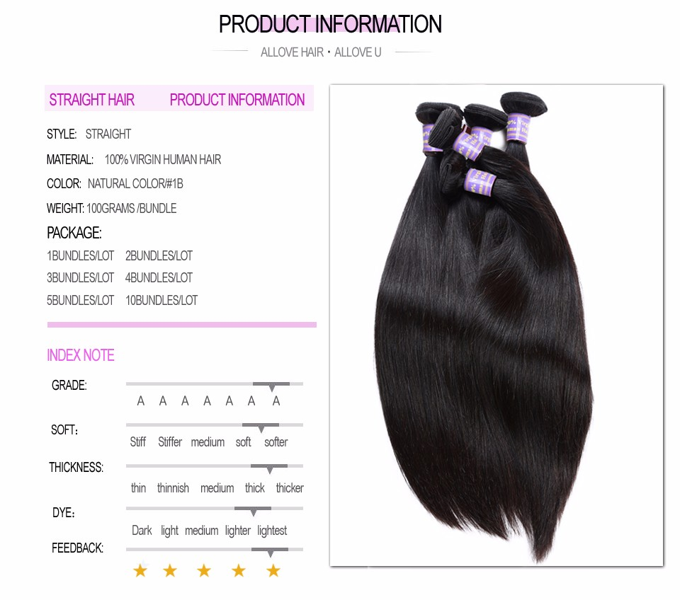 2#-PRODUCT--INFORMATION