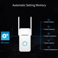 1200Mbps ac wifi repeater Extender/Amplifier/Router/Access Point Gigabit Wireless Dual Band 5Ghz signal repeator booster Antenna