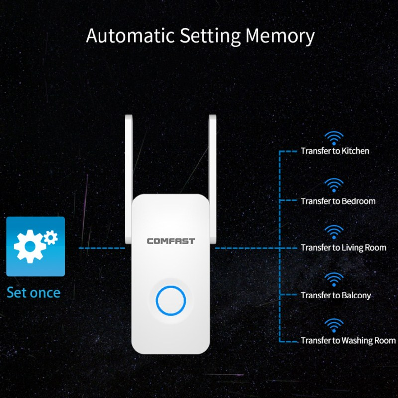 1200Mbps ac wifi repeater Extender/Amplifier/Router/Access Point Gigabit Wireless Dual Band 5Ghz signal repeator booster Antenna все цены