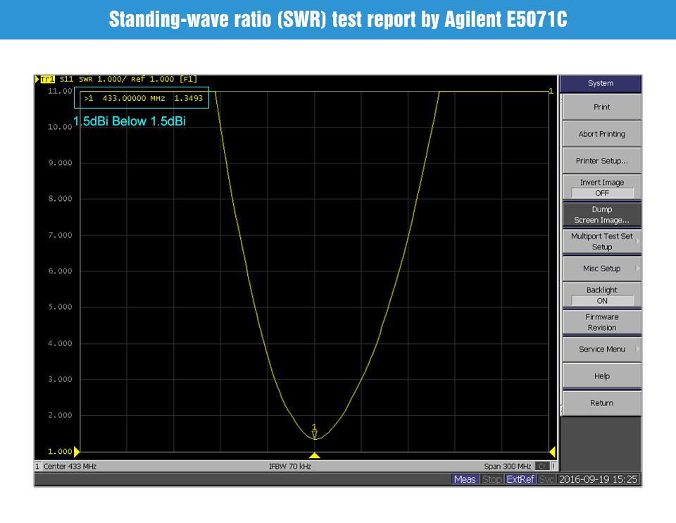 Omnidirectional antenna 2.5dBi 433MHz for communicationsTX433-JWG-7 (4)