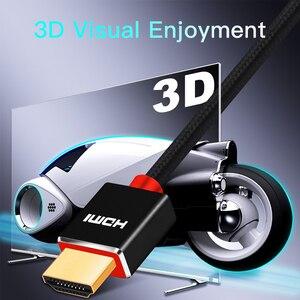 Image 5 - Shuliancable Cavo Hdmi 1 M 15 M Video Cavi 2.0 3D Cavo di Hdmi per Splitter Interruttore Hdtv Lcd Del Computer Portatile PS3 Proiettore Cavo Del Computer