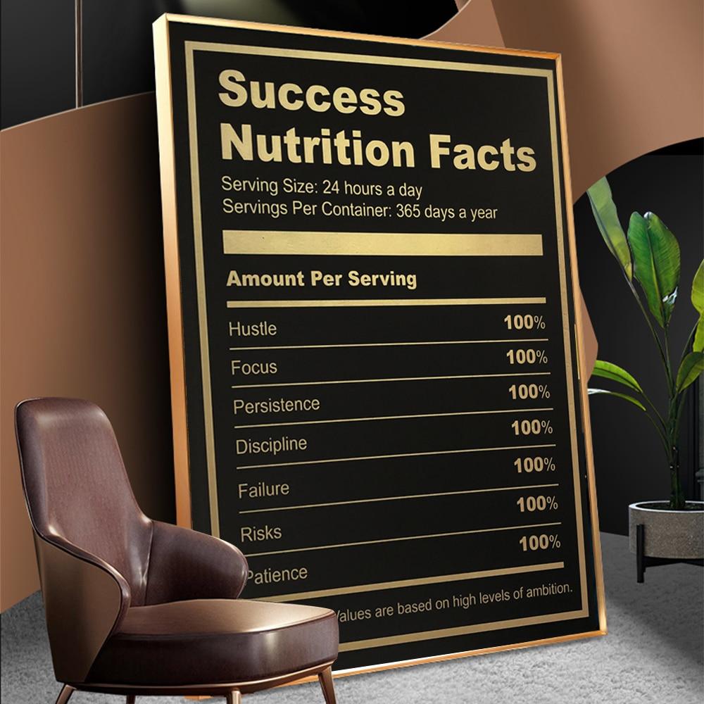 WANGART Холст плакат настенные художественные ингредиенты для успеха Мотивационная Цитата художественный плакат печать Настенная картина дл...