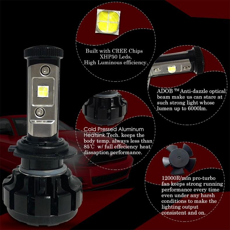 CNSUNNYLIGHT Car Turbo LED Headlight Kit Canbus H7 80W 10000LM Super Bright Replace Bulb with Anti-Dazzle Beam No Error Warning (1)
