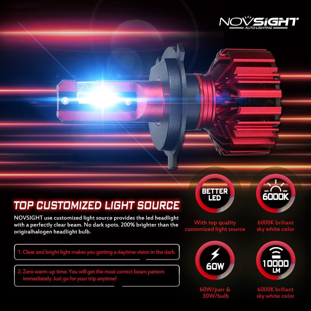 H4 LED Headlight Bulb (3)