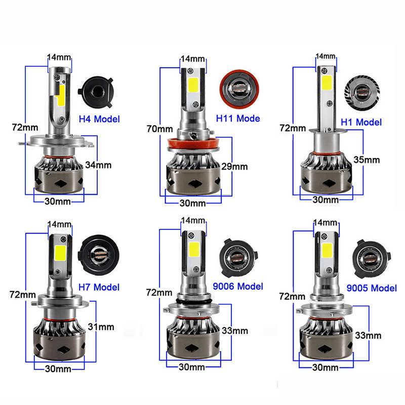 hlxg Mini H7 Led Canbus 8000K led h4 H11 H8 fog lights 9006 hb4 led  h1 9005 HB3 Car Headlight 12V 72W 10000LM 6000K 5000K 4300K