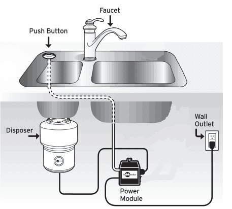 Us 25 99 Air Switch For Garbage Disposal Dual Outlet Sink Top On Control Kit Silver Plug In Switches From