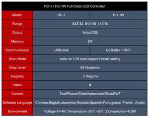 Image 5 - 5 ピース/ロット Asynchronization HC 1 (4xHub75B) RGB LED 制御カード 192 × 128 、 384 × 64 ピクセルサポート RGB P4 P5 P6 P8 P10 LED モジュール