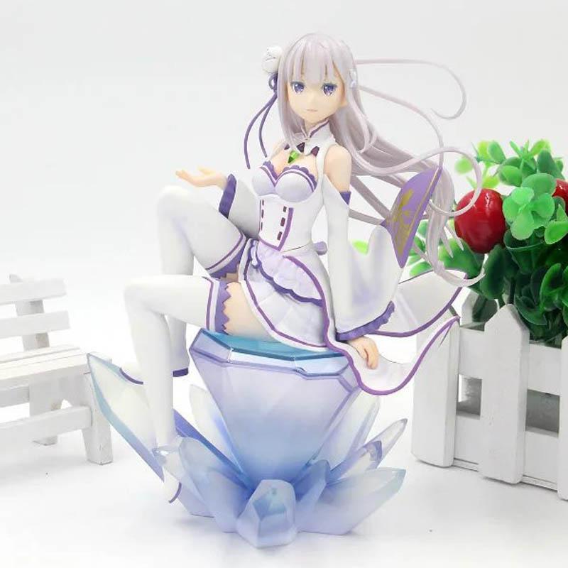 ZXZ Re Zero Emilia Action Figure Re Life A Different World From Zero Emilia Figure Toy Re Zero Kara Hajimeru Isekai Seikatsu