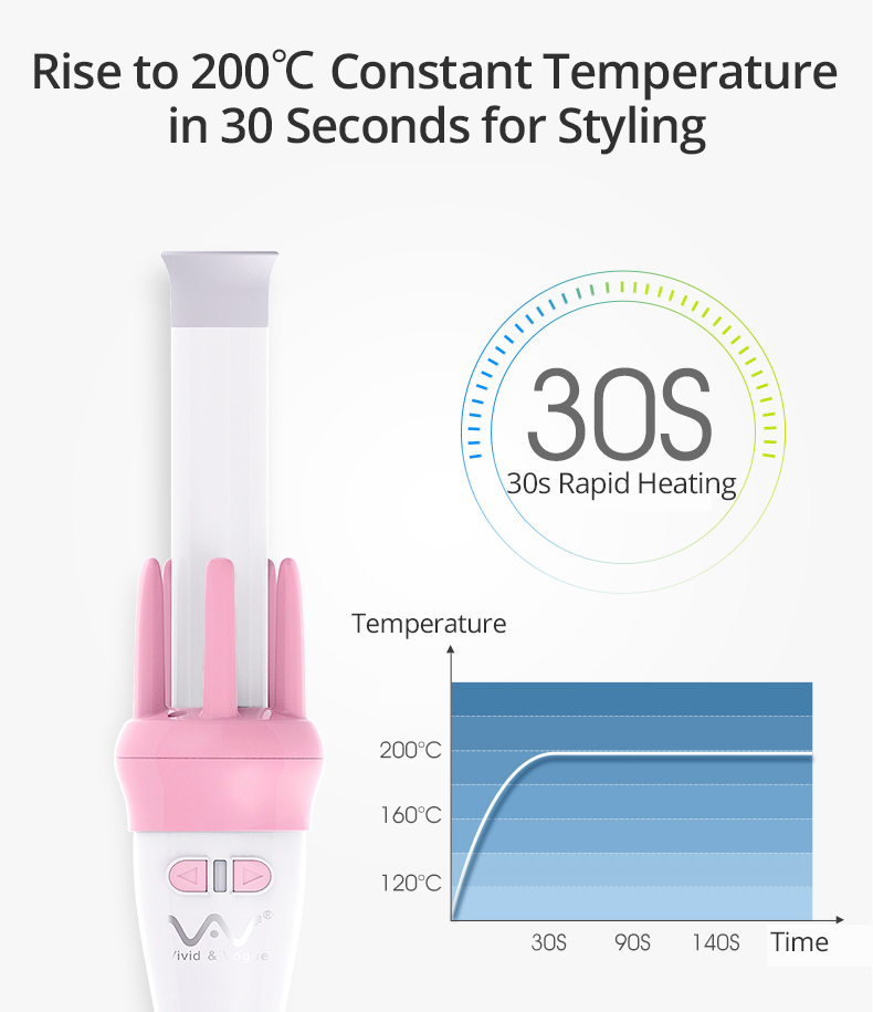 Automatic Curly Hair Stick Hair Curler Fast Styling in 5 Min Ceramic Heating Tube Nourish Hair with Plant Protein Coating 44