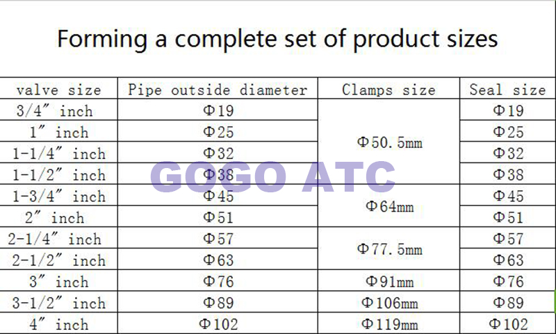 Sanitary Ball Valve 2 Od 51mm Stainless Steel Food Grade Sanitary
