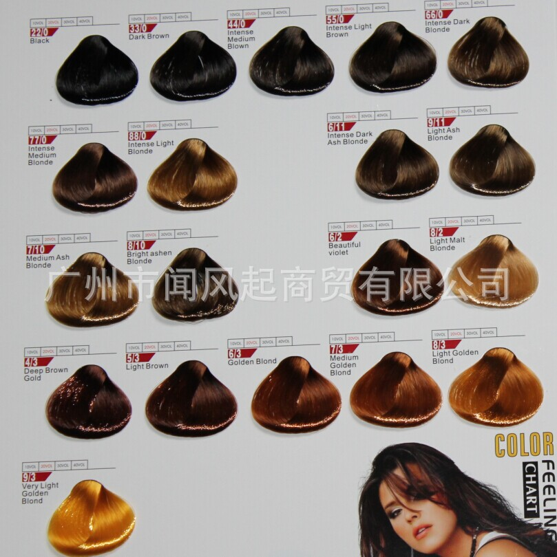 plate iron Picture - More Detailed Picture about Wholesale product ...