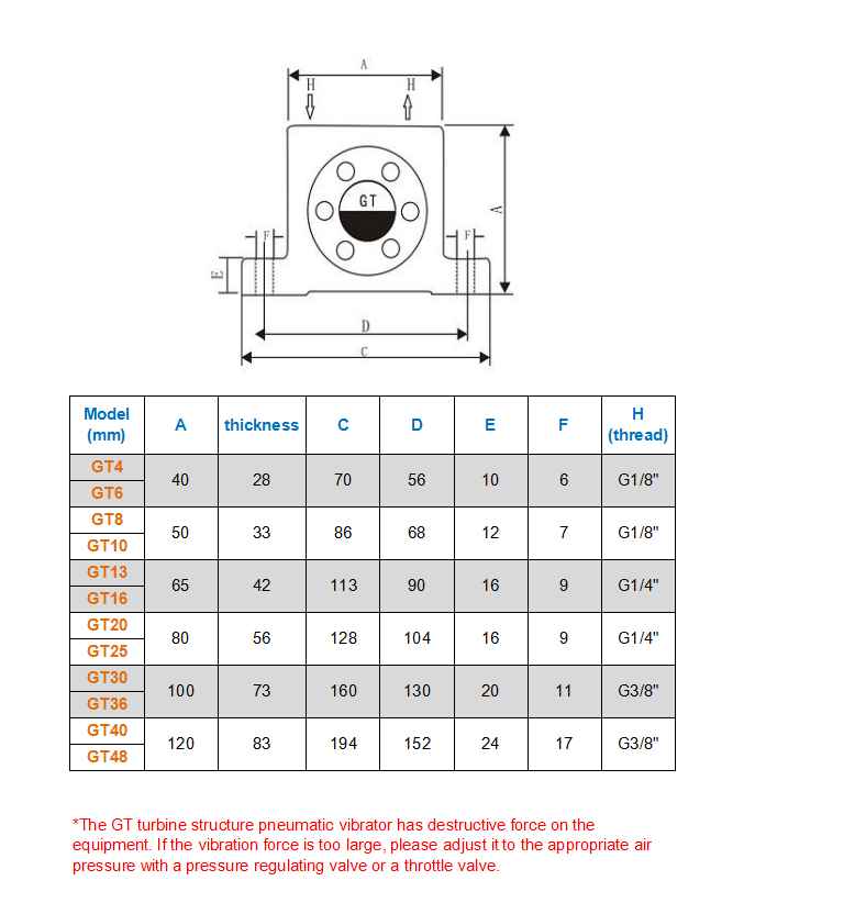 GT8 GT10 industrial linear ball piston concrete or hopper cylinder  manufacturers pneumatic vibrator