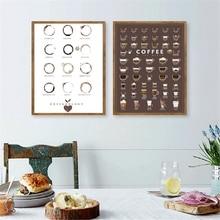 Кофейные настенные художественные принты и плакат кофейная диаграмма эспрессо холст живопись настенные картины кухня искусство Кафе Декор