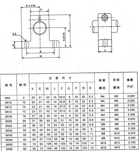 10 шт./лот проб sk12 12 мм line направляющая вал поддержка чпу