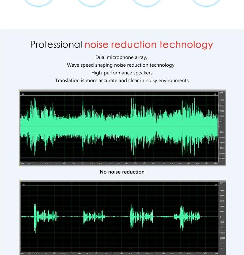 SSK voice translator